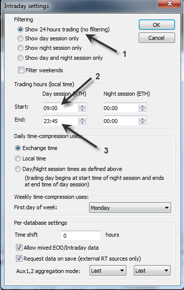What are the session timing settings for MCX ? | TrueData