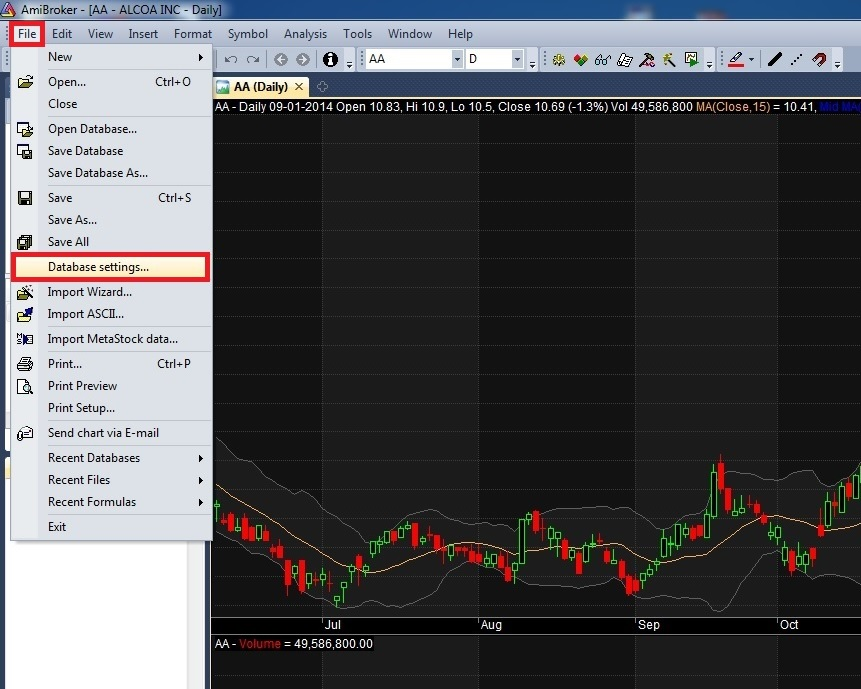 How to load 15 Mins  Daily or TICK Chart in Amibroker